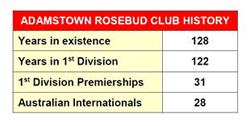 Club History snapshot